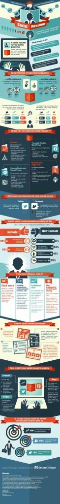 SocialResume Infographics