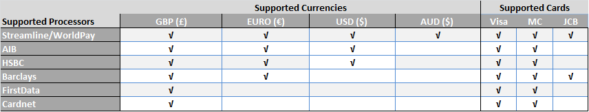 supported-currencies