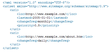 sitemap-xml-sample