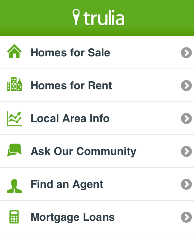 Housing Search Sites: Very Famous Real Estate Site With Plenty Of User