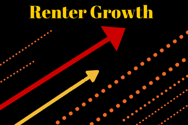 Renter Growth